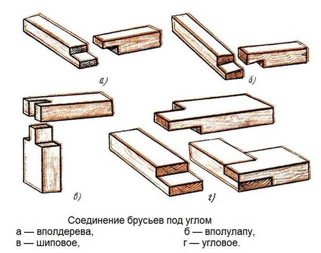 Полки в гараже своими руками – различные варианты из дерева и металла