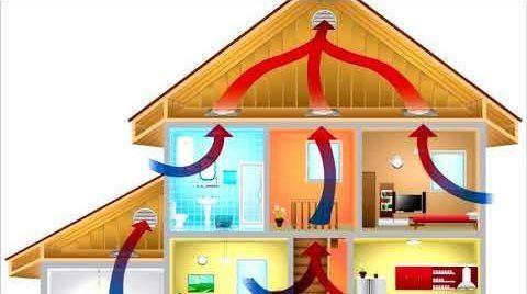 Вентиляция в частном доме (вентканалы) своими руками