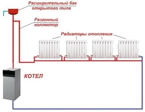 Схема разводки отопления от котла в частном доме