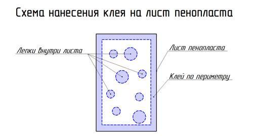Чем можно склеить пенопласт между собой?