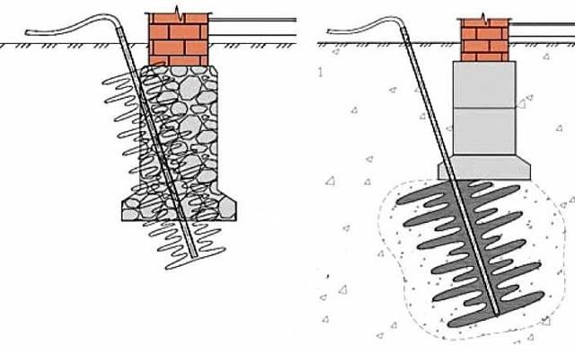 Как укрепить фундамент частного дома своими руками