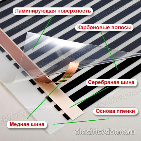Инфракрасная пленка для теплого пола: монтаж, подключение и установка своими руками