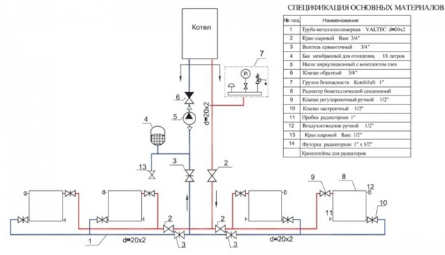Как провести расчет системы отопления частного дома
