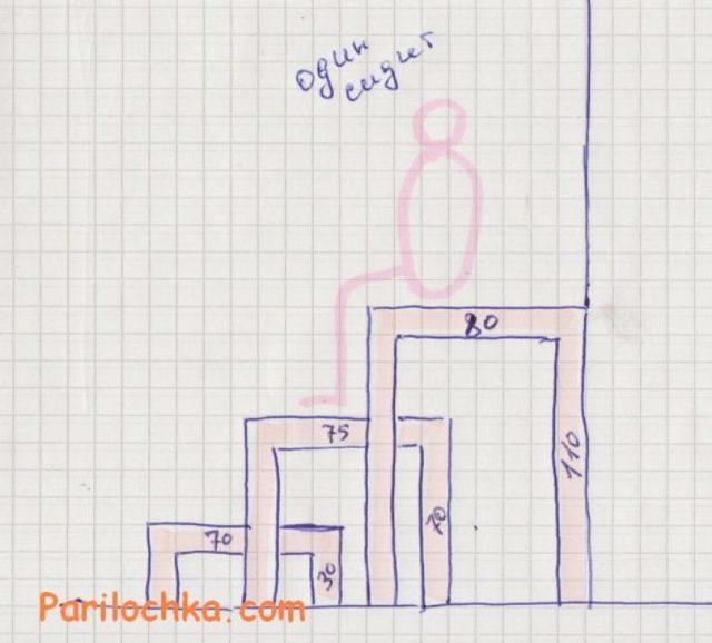 Как сделать полки в бане своими руками: размеры, высота, ширина