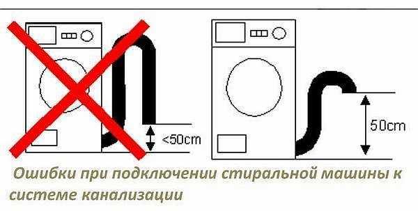 Как правильно подключить стиральную машину к канализации и организовать слив