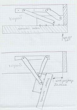 Как сделать люк на чердак своими руками