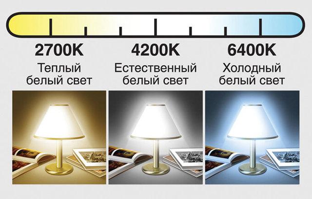 Как выбрать светодиодные, диодные качественные лампы