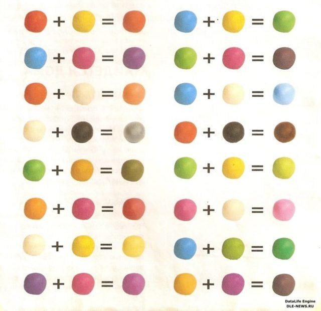 Как получить белый цвет из красок?