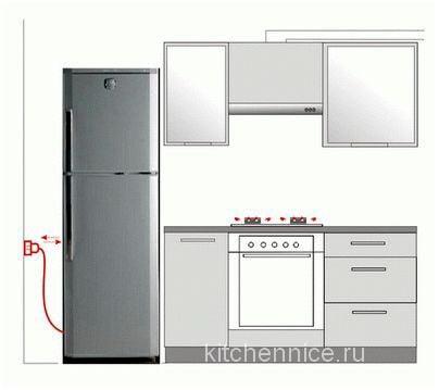 Размещение розетки на кухне: как расположить, на какой высоте разместить над столешницей?