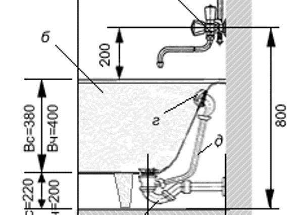 Высота смесителя над ванной, в душе: стандарты установки