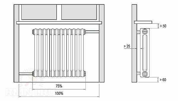 Размеры оконных проемов по ГОСТУ: в квартире и частном доме