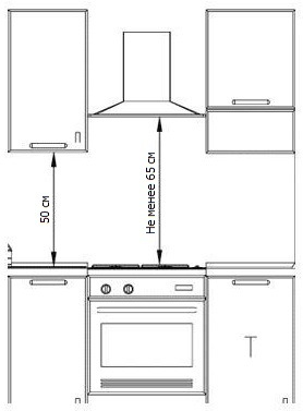 Подключение вытяжки на кухне к вентиляции: как сделать, почему не работает?
