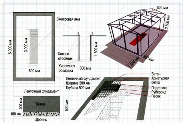 Каркасный гараж из дерева своими руками: как построить?