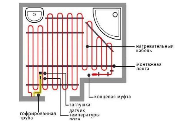 Как правильно рассчитать теплый пол: советы и инструкции