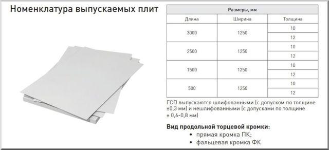 Гипсостружечная плита: что это такое, технические характеристики