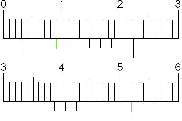 Штангенциркуль (электронный, цифровой): как пользоваться, устройство, назначение