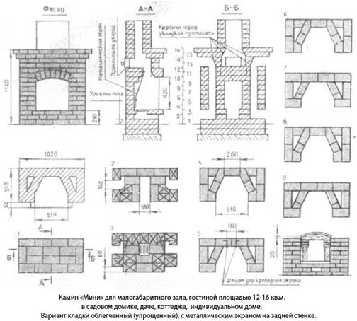 Печь-камин из кирпича своими руками: пошаговая инструкция и чертежи
