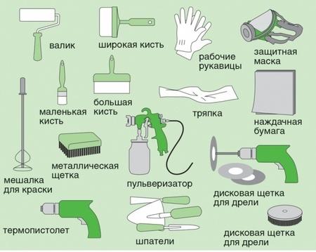 Как и чем покрасить ванну эмалью в домашних условиях?
