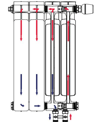 Схемы подключения радиаторов отопления: как правильно подключить батареи в квартире