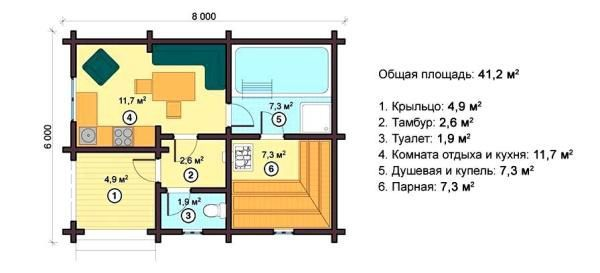 Как построить баню своими руками дешево и красиво – пошаговая инструкция с фото