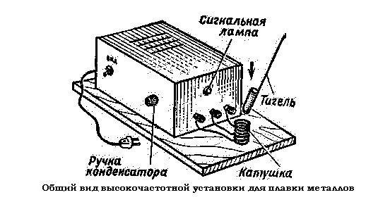 Индукционная печь своими руками: схема, как собрать?