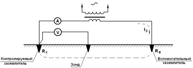 Контур заземления: устройство, нормы ПУЭ, как проверить и измерить сопротивление мультиметром
