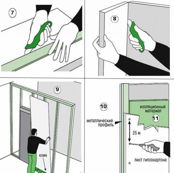 Как правильно крепить гипсокартон к профилю – подробная инструкция