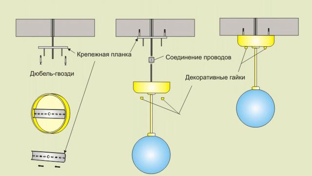 Как повесить люстру на потолок своими руками