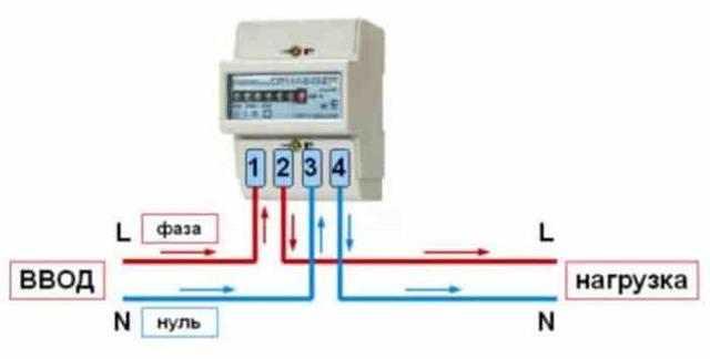 Как подключить счетчик электроэнергии своими руками: в квартире и частном доме