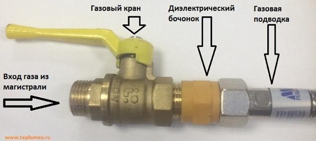 Диэлектрическая вставка (муфта) для газа: для чего нужна?