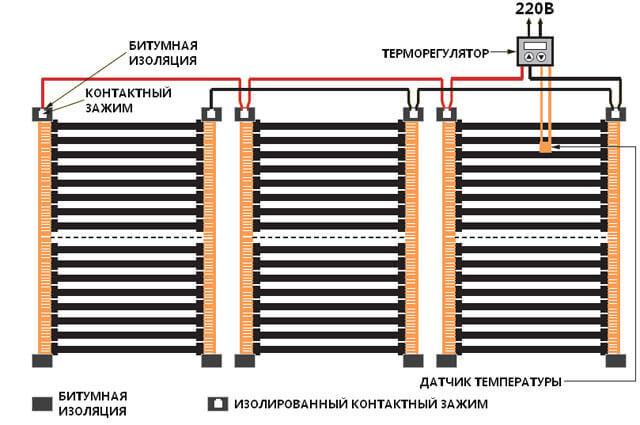 Пленочный инфракрасный теплый пол под ламинат: укладка и монтаж