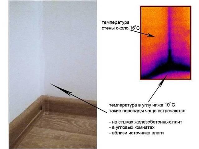 Как провести расчет теплопотерь дома: советы мастеров