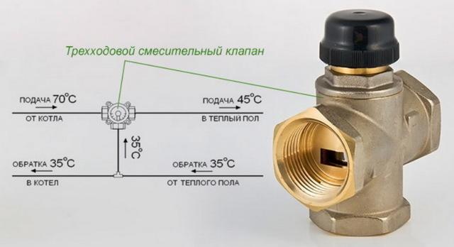 Какой должна быть температура теплого пола, как её регулировать