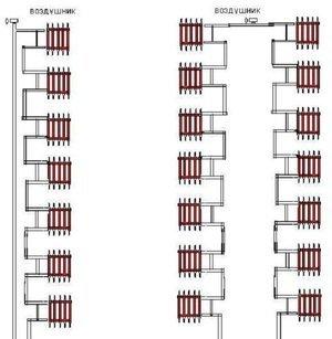 Какое рабочее давление в системе отопления многоэтажного дома?