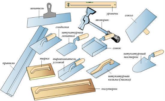 Как сделать цементный раствор для штукатурки стен своими руками - состав, пропорции