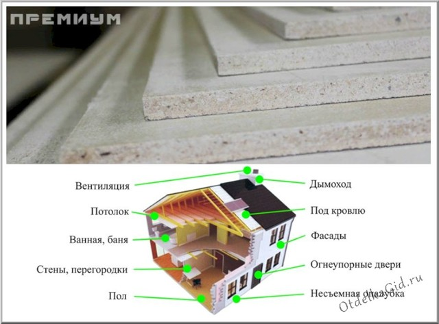 Стекломагниевый лист: технические характеристики, применение, недостатки