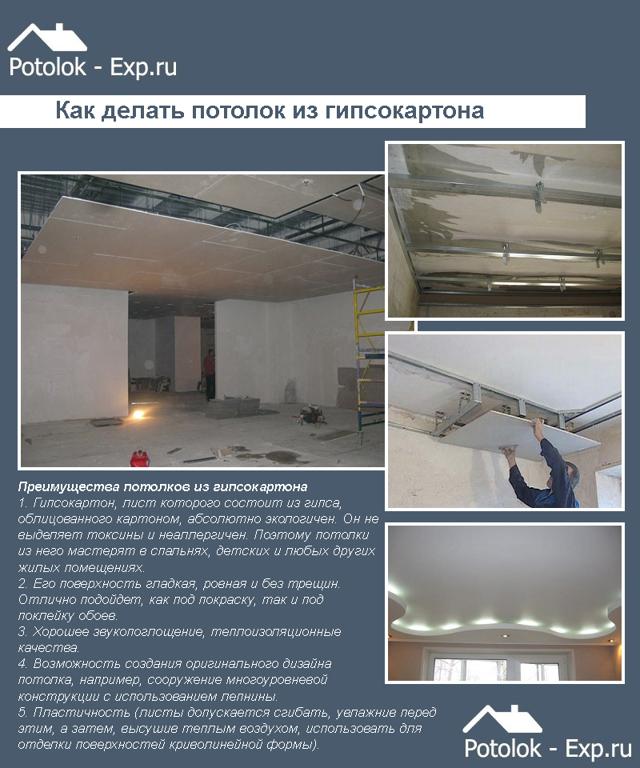 Потолок из гипсокартона своими руками: пошаговая инструкция