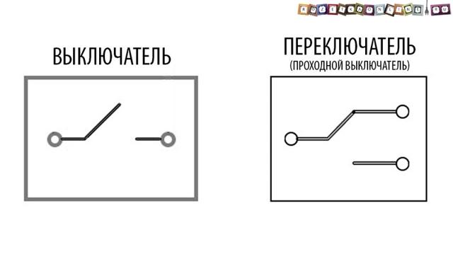 Как сделать два выключателя на одну лампочку: схема подключения