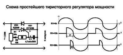 Регулятор оборотов для болгарки – чтобы машинка стала надежнее и функциональнее