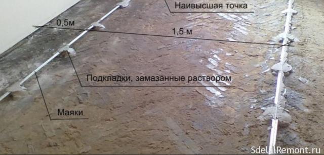 Установка маяков для заливки стяжки наливного пола