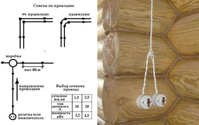 Электропроводка в бане своими руками: как сделать?